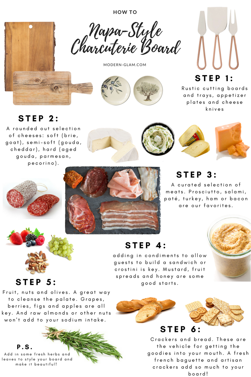 How To Napastyle Charcuterie Board. Simple Retirement Plans Business Gift Company. Self Directed Ira Vs Traditional Ira. Bi Fold Patio Doors Home Depot. Human Resources Requirements For Small Business